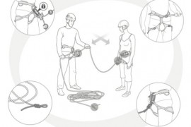 Petzl technical drawings on camptocamp.org