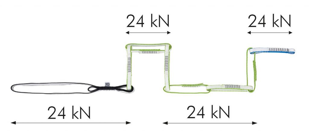 Multi Chain Evo daisy chain by Climbing Technology. The special construction guarantees a constant 24kN-rated strength