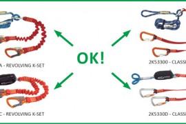 Climbing Technology: i risultati dei test sui set da via ferrata con assorbitore di energia a corda
