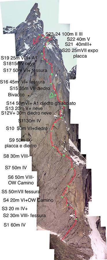 Kondus Valley 2019: la cresta Est dell'Alison Peak e la via Ma Ma Natura aperta da Matteo Della Bordella e Massimo Faletti (2-3/07/2019)