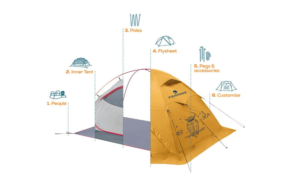 Ferrino, celebrating its 150° anniversary, opens the way in the outdoors world with a revolutionary tent project. Thanks to the absolute new Tent Set, from today everyone can compose and customize the tent of his dreams, perfectly suitable to his adventures.