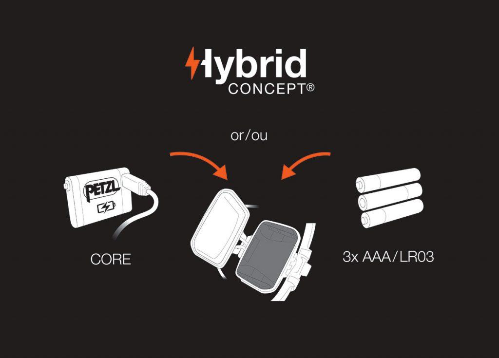 Una costruzione HYBRID CONCEPT: compatibile con la batteria ricaricabile CORE o 3 pile, senza bisogno di adattatore per una soluzione pratica e flessibile.